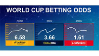 See more about Betting Odds 4